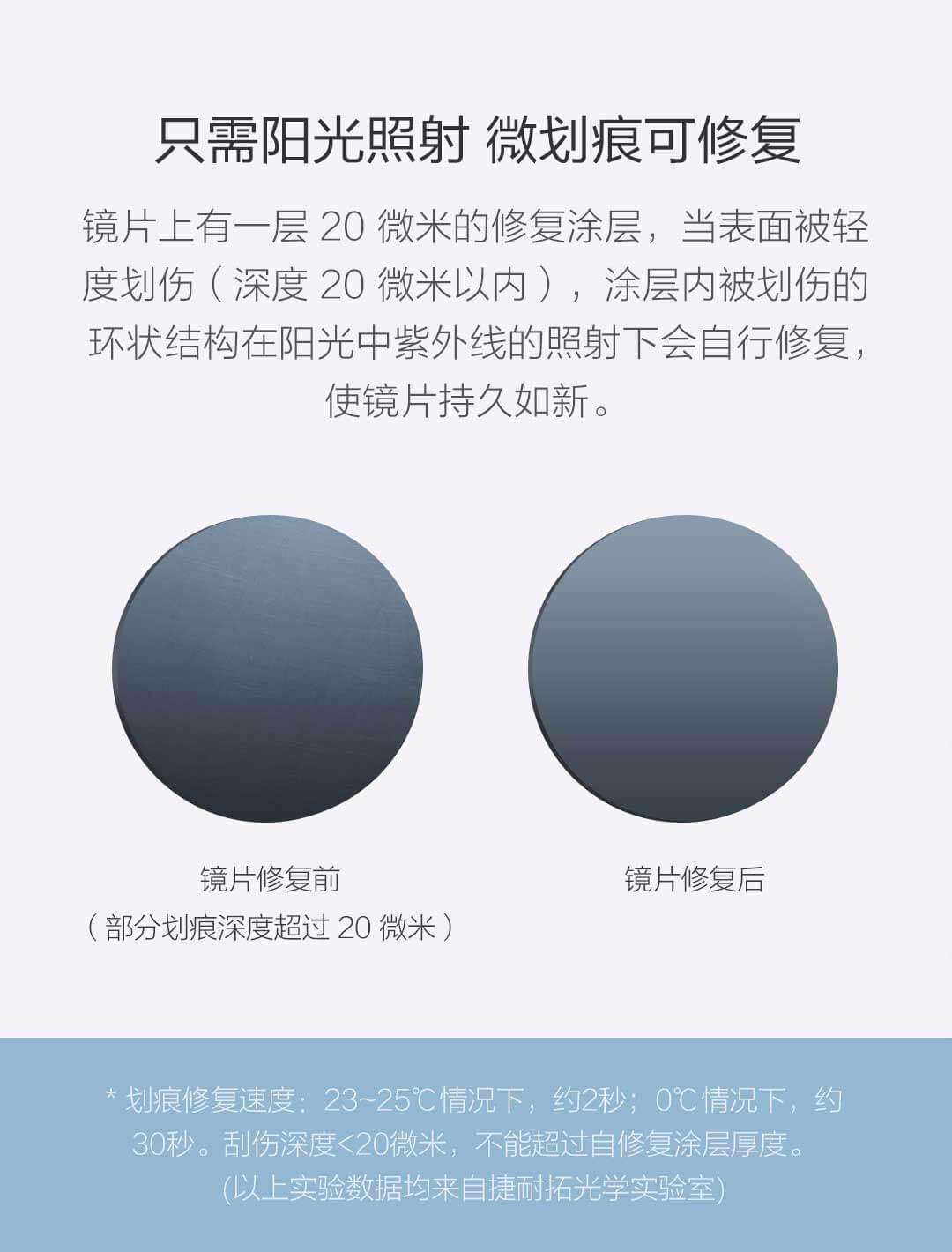 عینک آفتابی شیائومی Xiaomi TS SM005 Turok SteinHardt Polarized Sunglasses